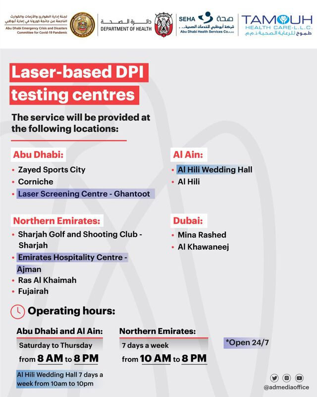 Covid 19 Where Are Dpi Rapid Covid Test Centers In The Uae Things To Do Dubai