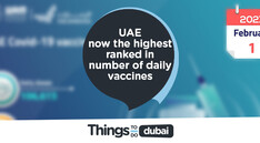 COVID-19: UAE officially the HIGHEST ranked in number of daily vaccine doses administered