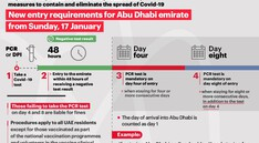 COVID-19: Coronavirus tests for unvaccinated residents mandatory.